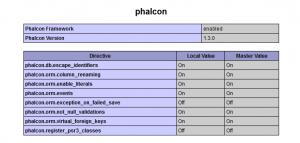 phpinfo-phalcon