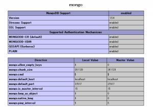 phpinfo-mongo